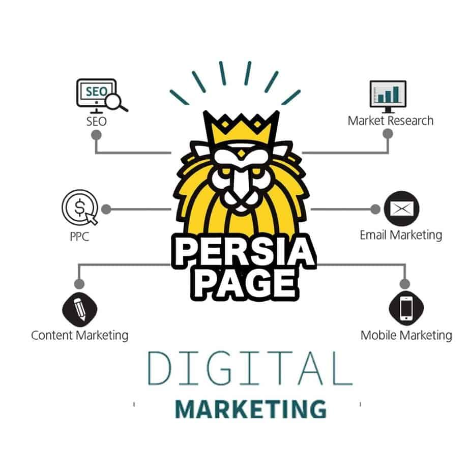 digital-marketing-Agency-package